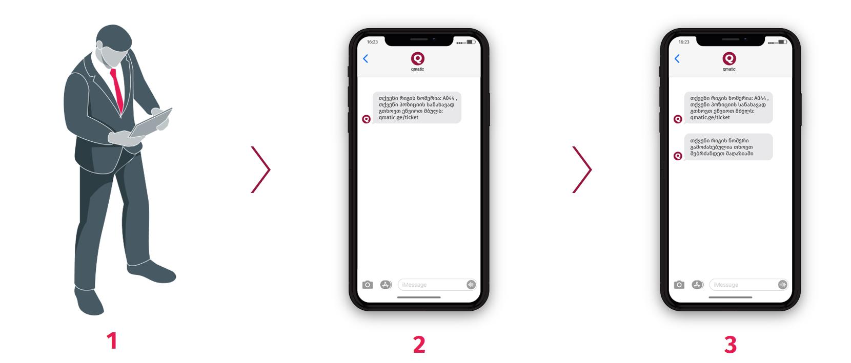 SMS რიგი